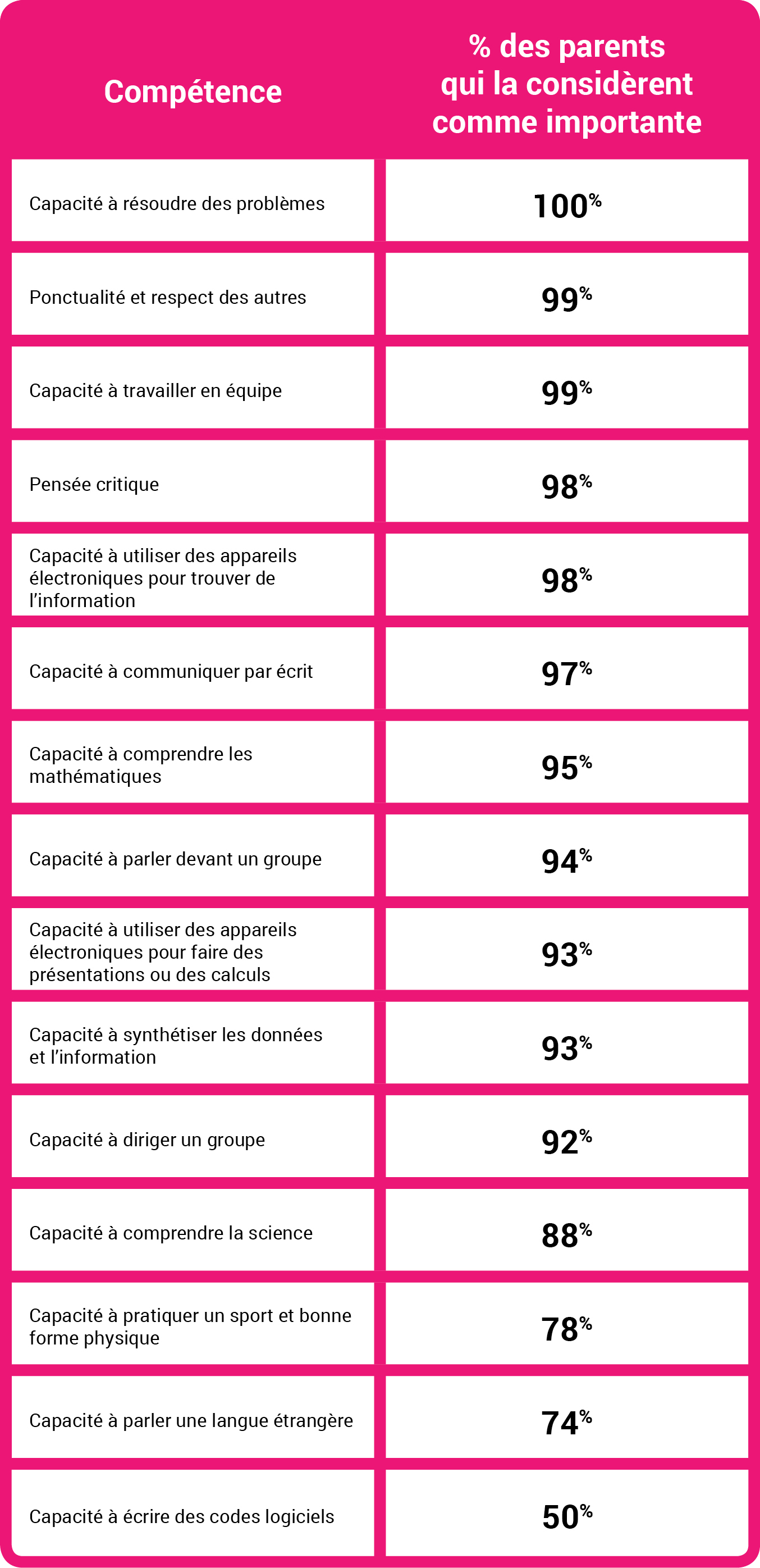 story-3-chart_fr