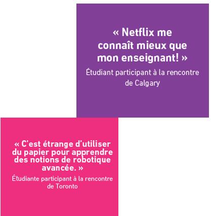 Dix Perspectives Clés Formulées Par Des Jeunes D'un Bout À L'autre Du Pays